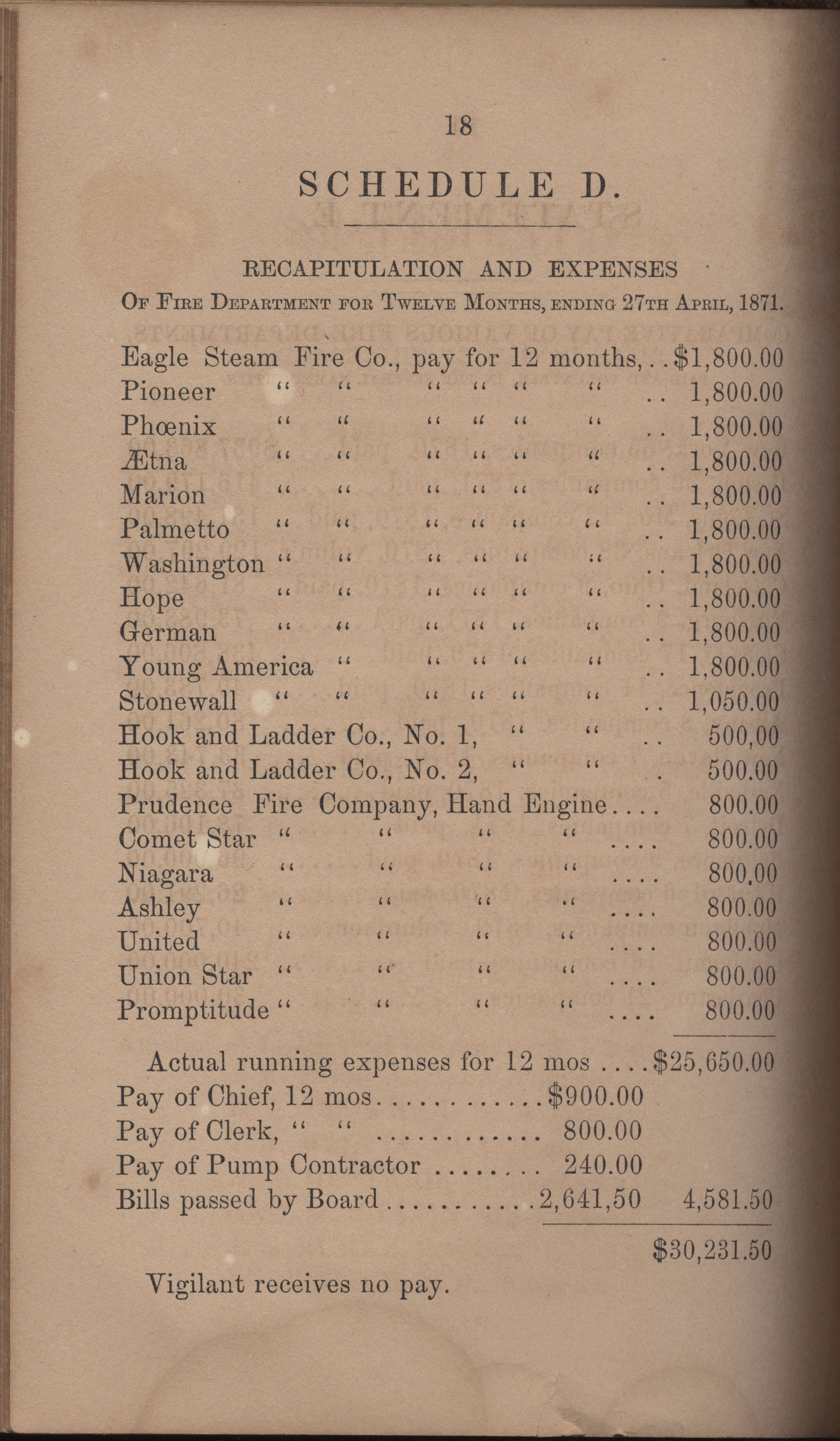 Annual Report of the Chief of the Fire Department of the City of Charleston, page 365