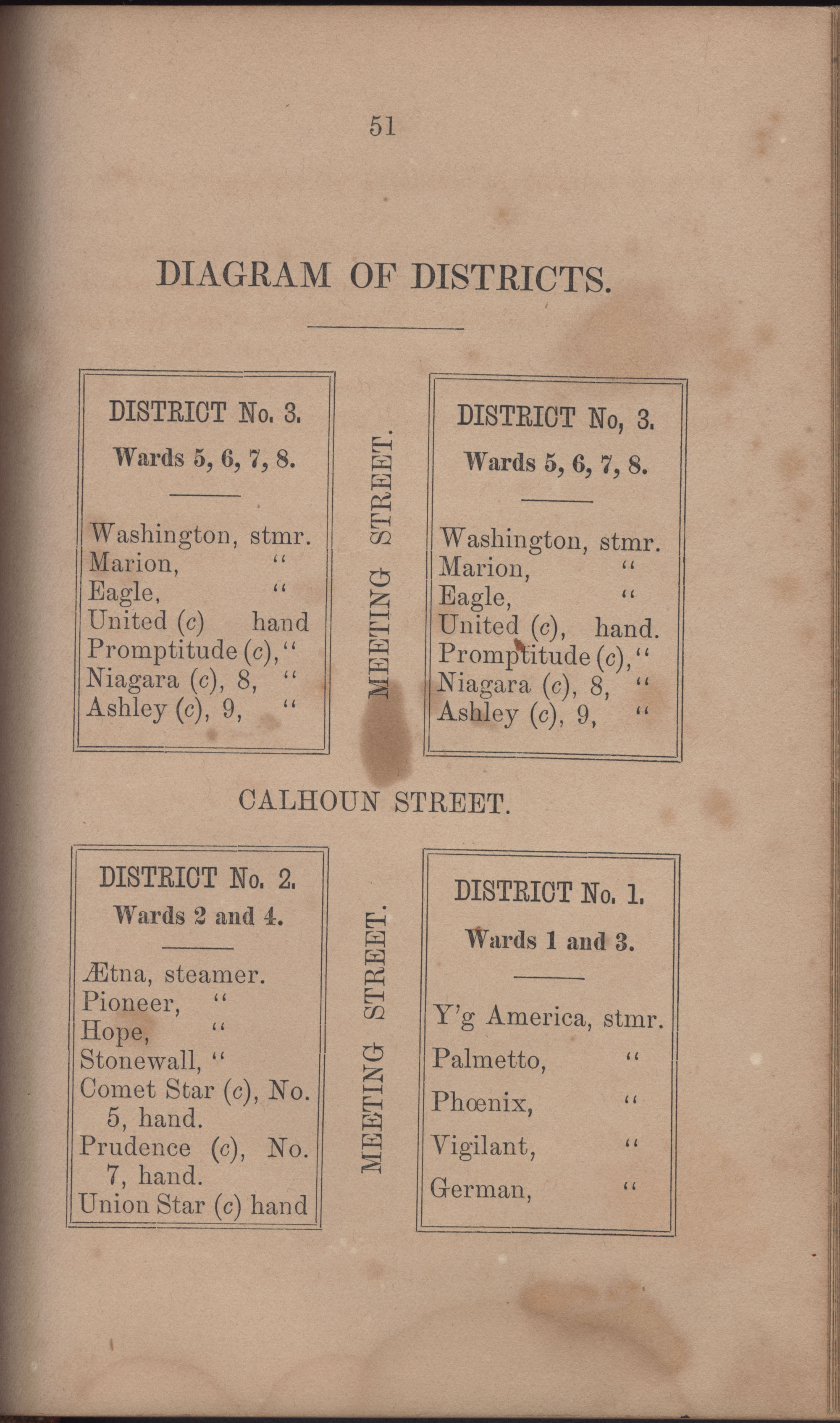 Annual Report of the Chief of the Fire Department of the City of Charleston, page 397