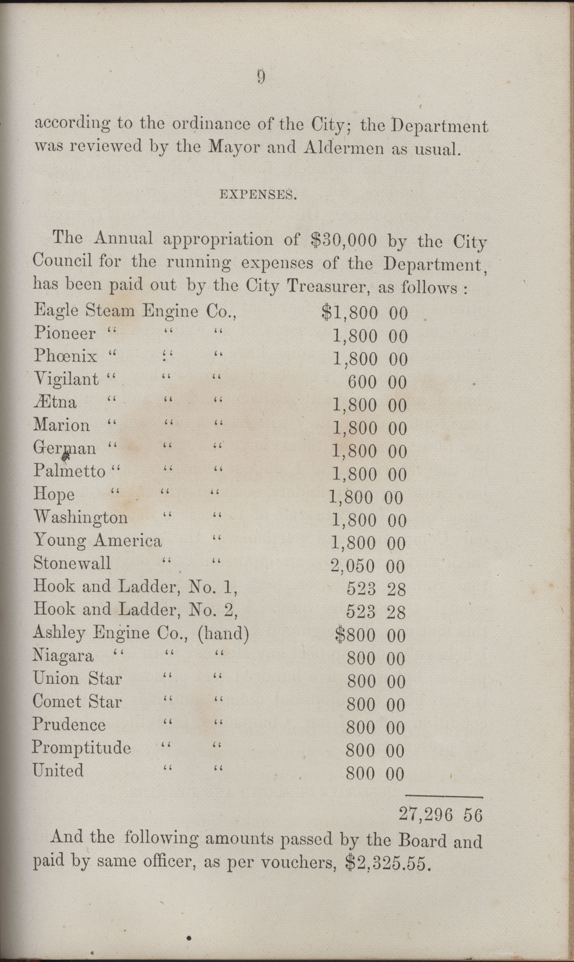 Annual Report of the Chief of the Fire Department of the City of Charleston, page 404