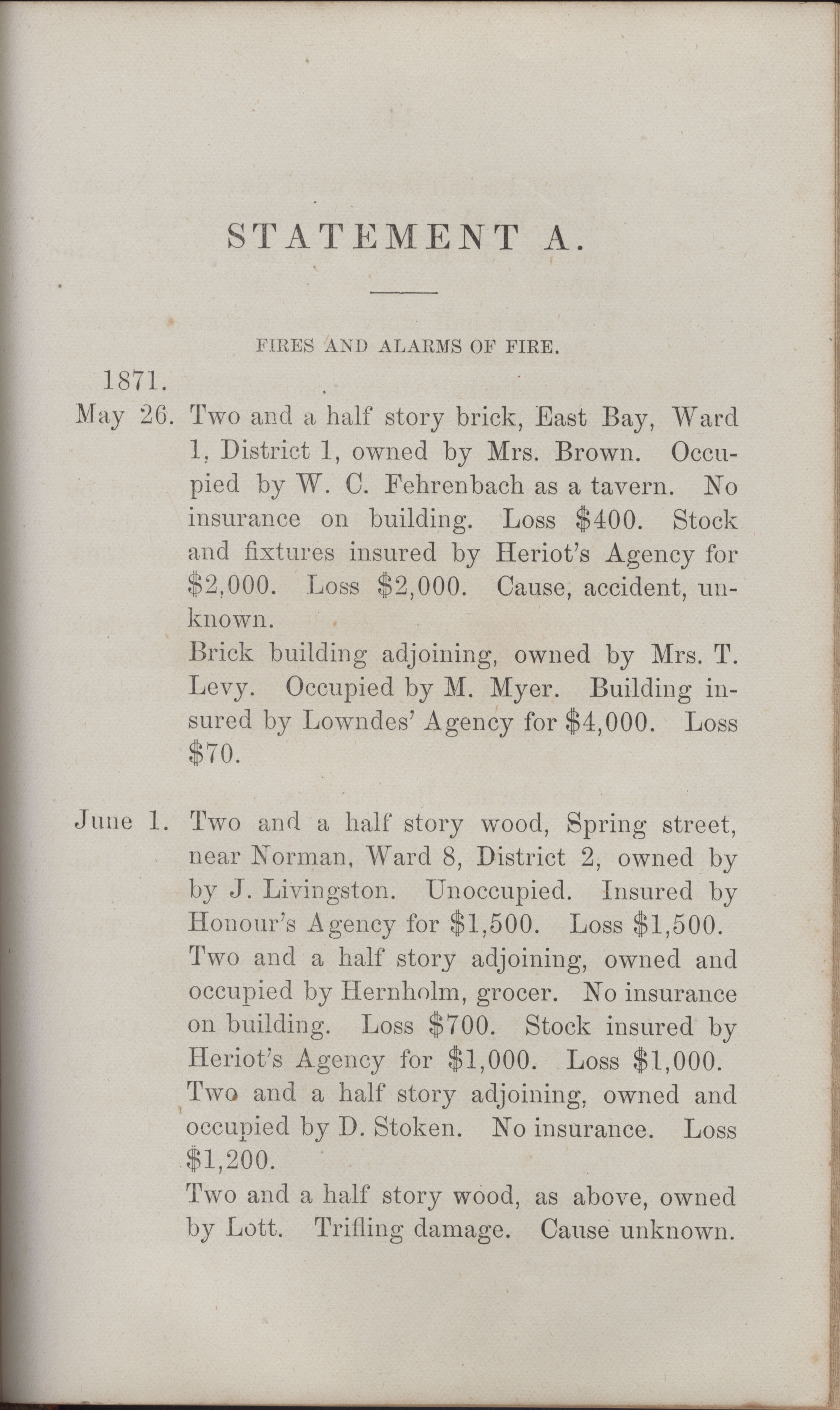 Annual Report of the Chief of the Fire Department of the City of Charleston, page 408