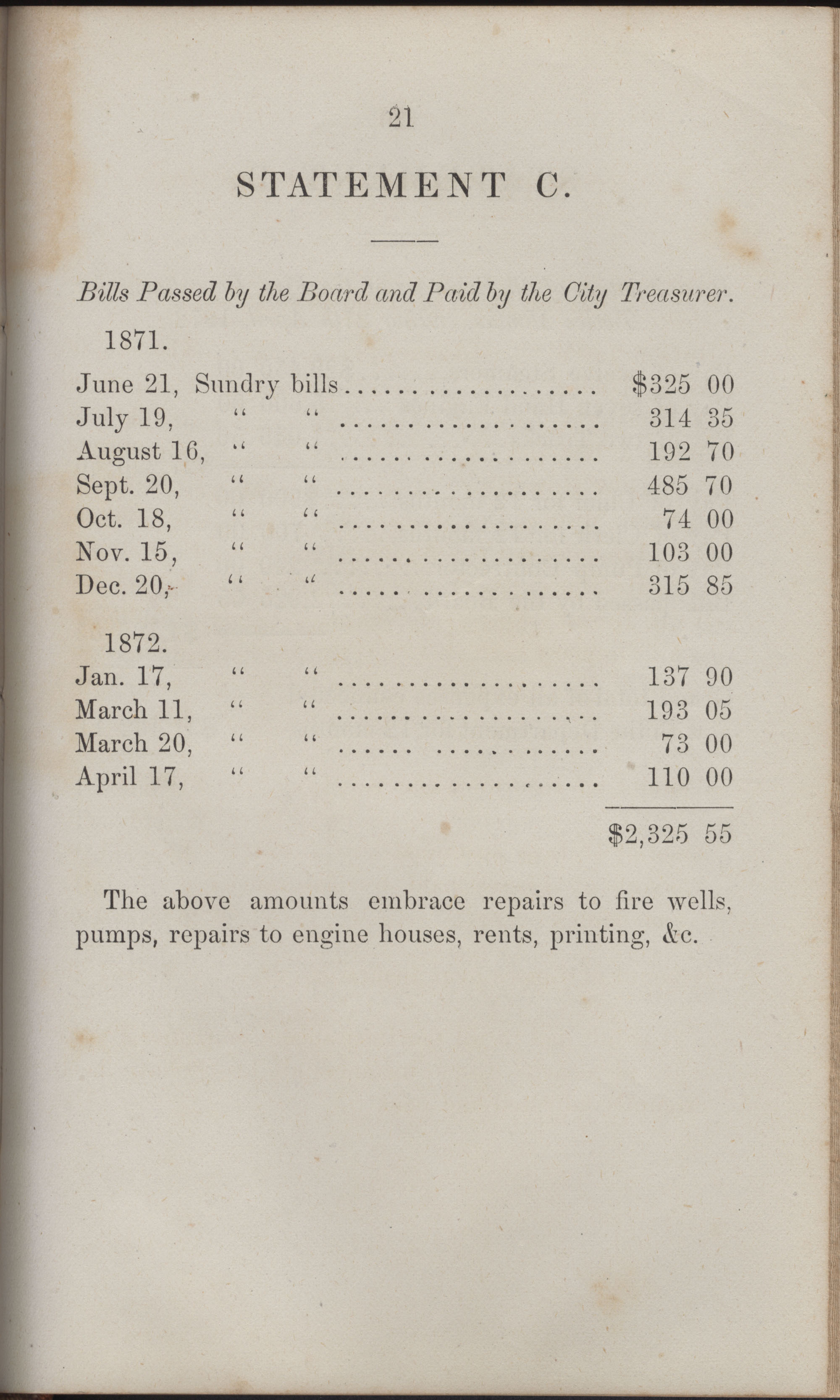 Annual Report of the Chief of the Fire Department of the City of Charleston, page 416
