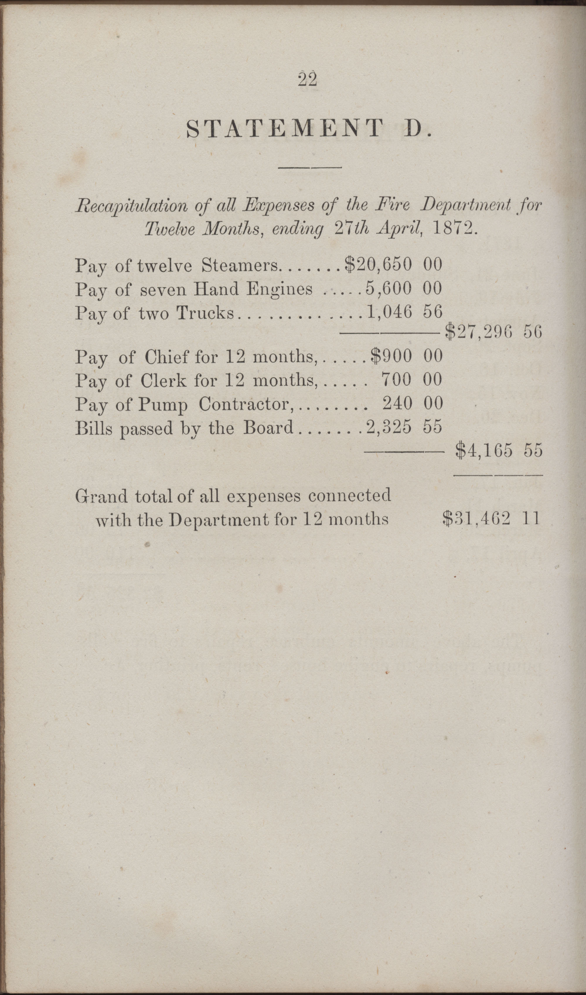 Annual Report of the Chief of the Fire Department of the City of Charleston, page 417