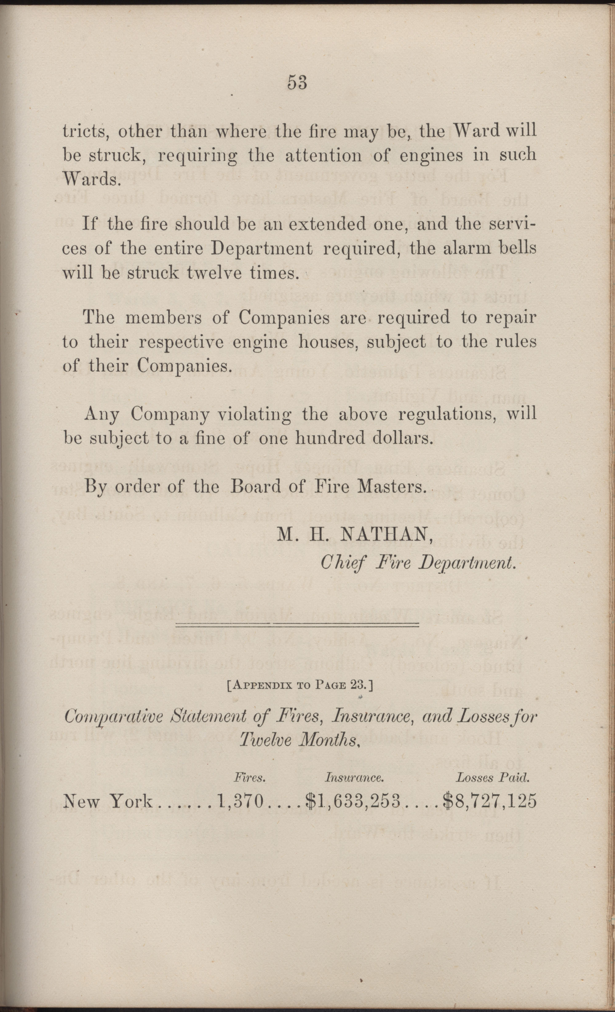 Annual Report of the Chief of the Fire Department of the City of Charleston, page 448