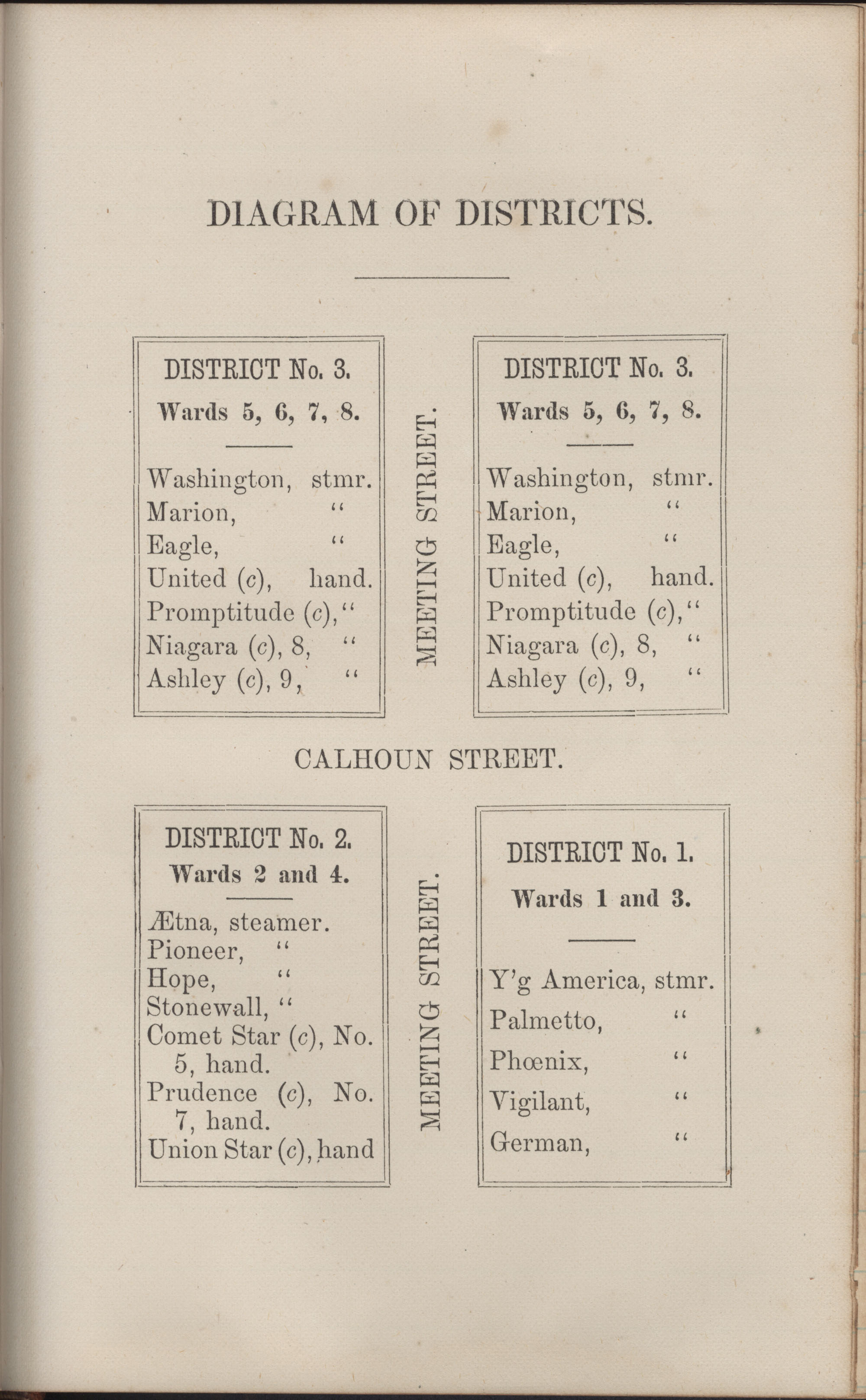 Annual Report of the Chief of the Fire Department of the City of Charleston, page 449