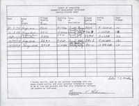 Community Development Department Vehicle Mileage Sheet