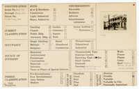 Index Card Survey of 75 Ashley Avenue