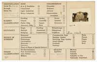 Index Card Survey of 123 Calhoun Street