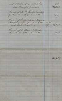 155. Ledger for Vernizobre Bank Construction ca. 1860
