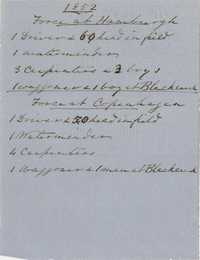 131. Slave numbers for Hamburgh and Copenhagen Plantations -- 1852