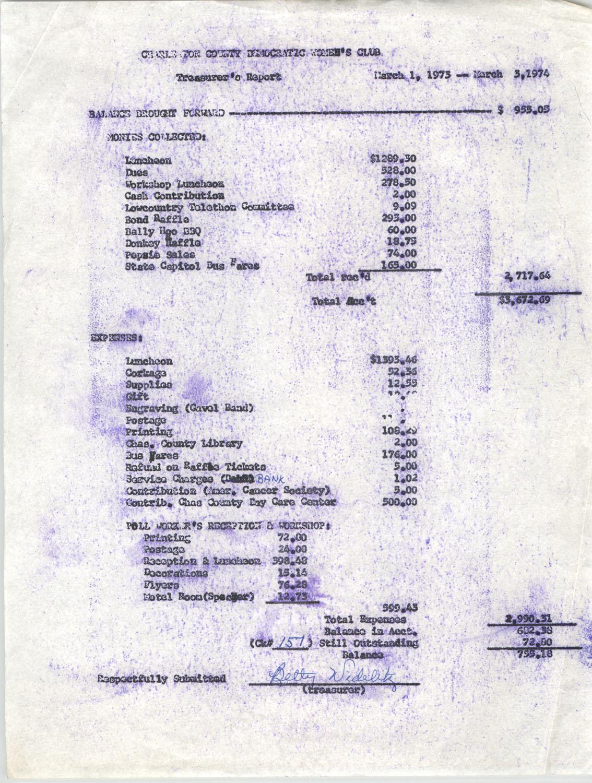 Treasurer's Report, Charleston County Democratic Women's Club, March 1, 1973 to March 3, 1974