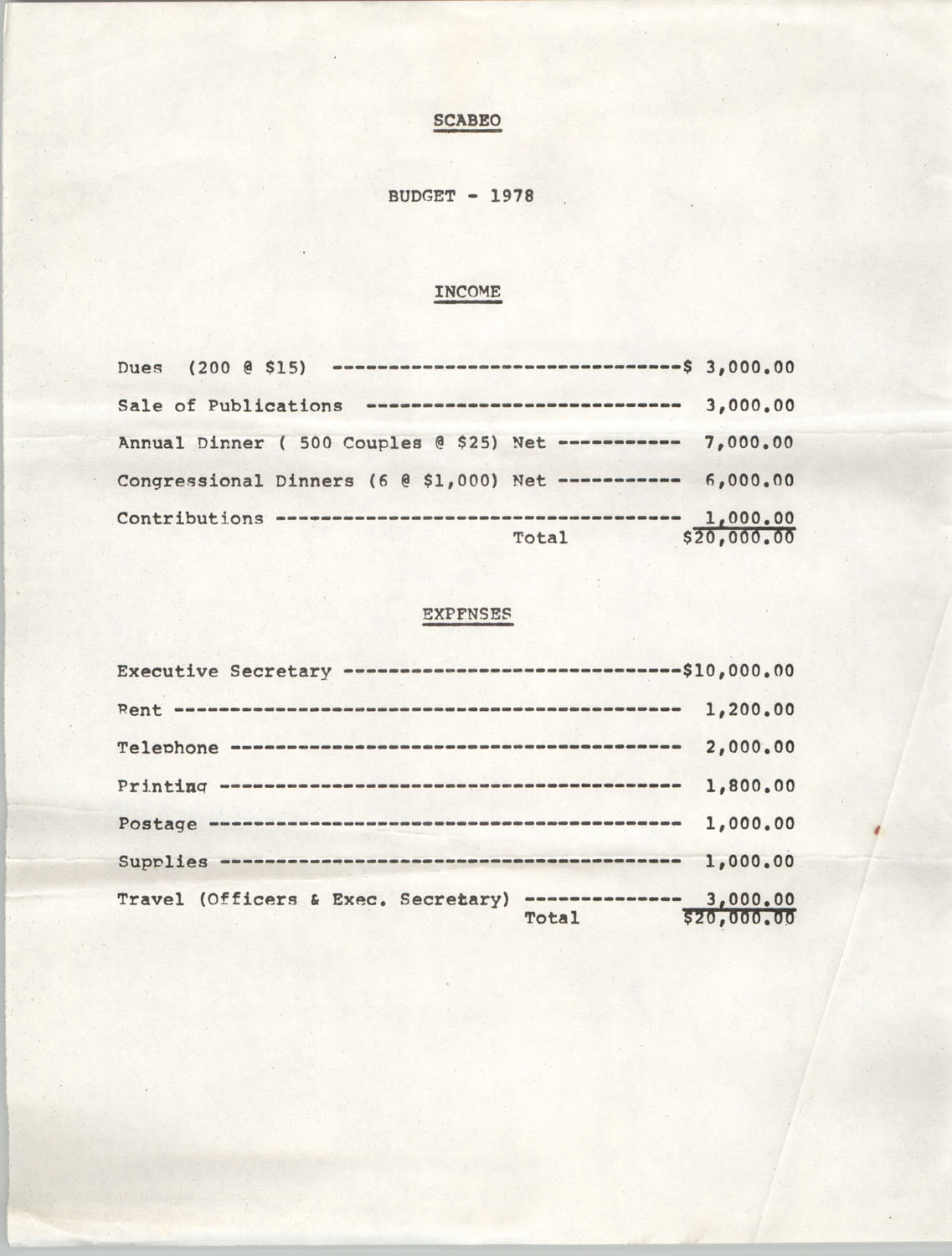 S.C. Association of Black Elected Officials Budget, 1978