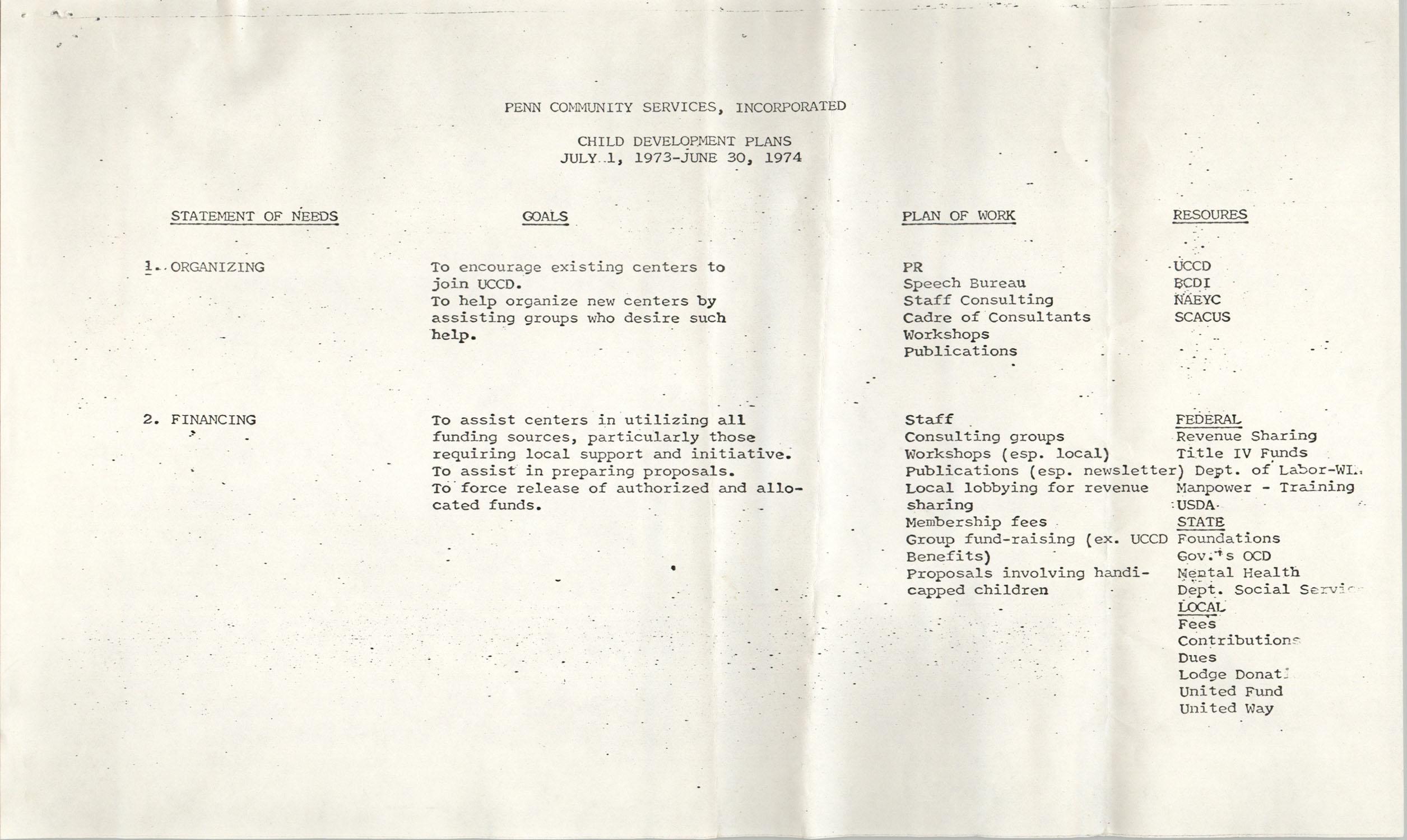 Child Development Plans, Penn Community Services, July 1, 1973 to June 30, 1974