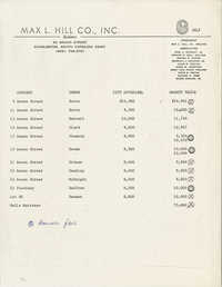 Property values assessed by Max L. Hill Co., Inc.