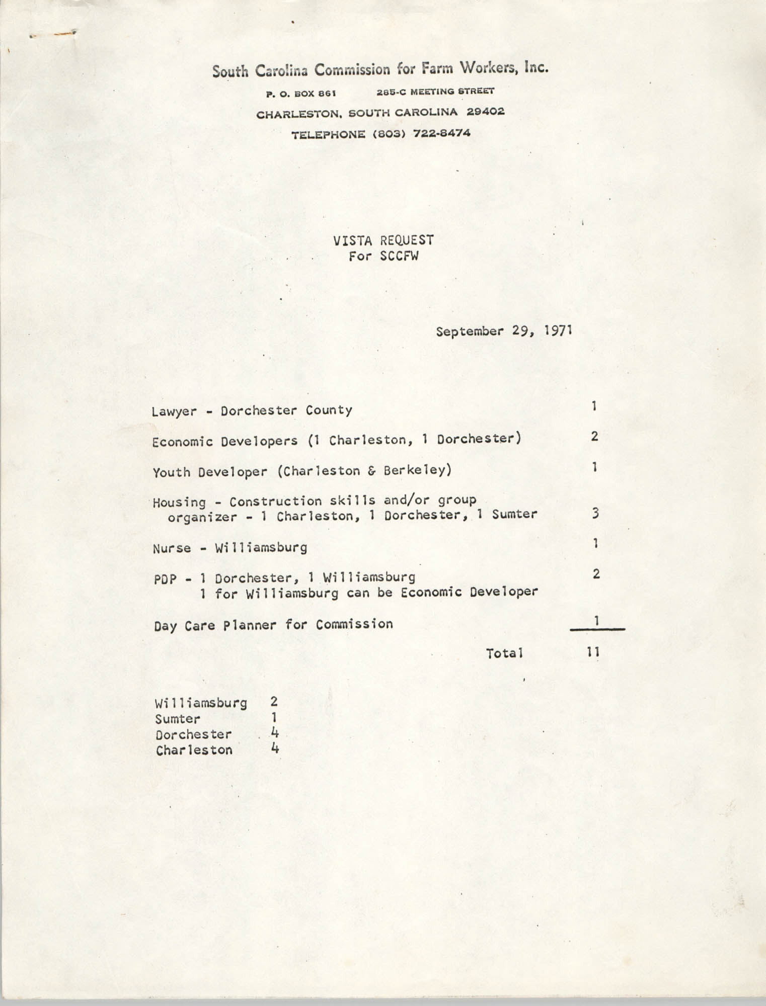 VISTA Request for South Carolina Commission for Farm Workers, September 29, 1971