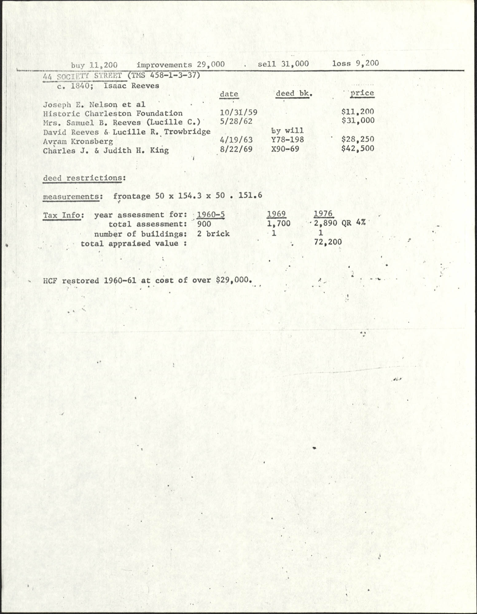 Deed records for 44 Society Street