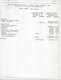 IDEAS Statement of Receipts and Disbursements, Civil Rights Oral History Project