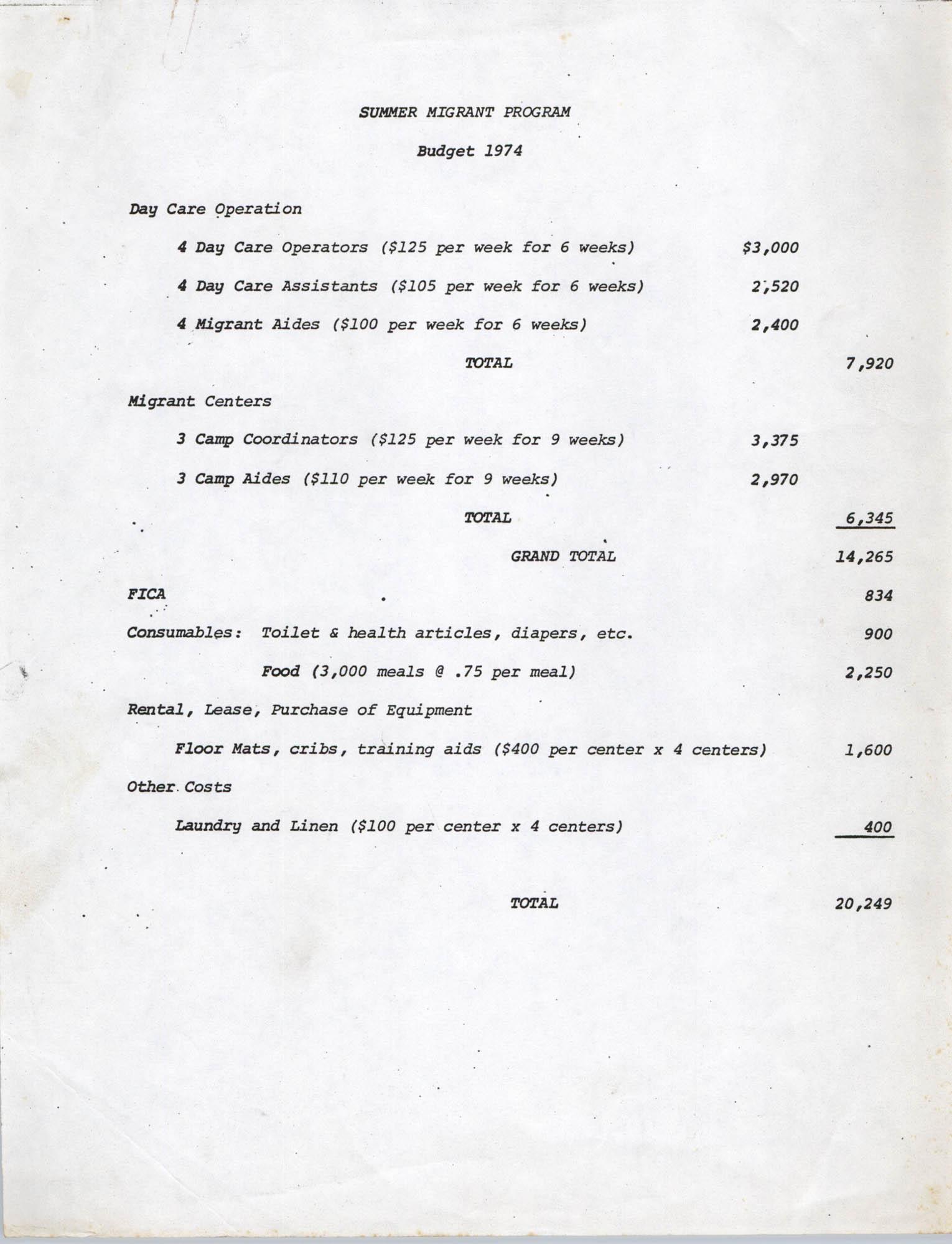 Summer Migrant Program, Budget 1974