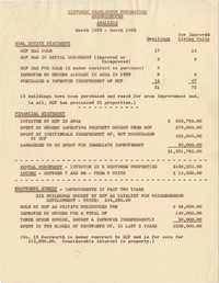Historic Charleston Foundation Ansonborough Analysis