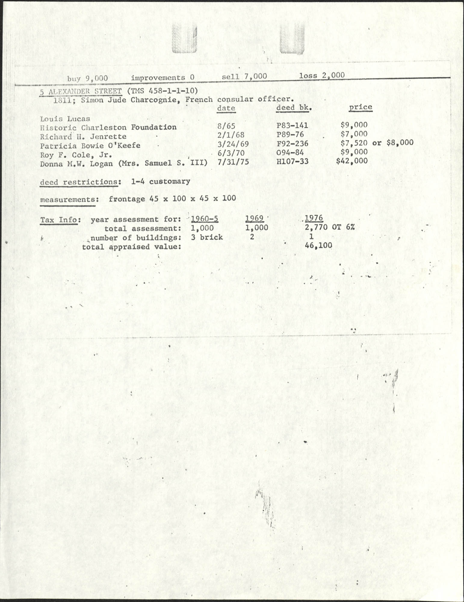 Deed records for 5 Alexander Street