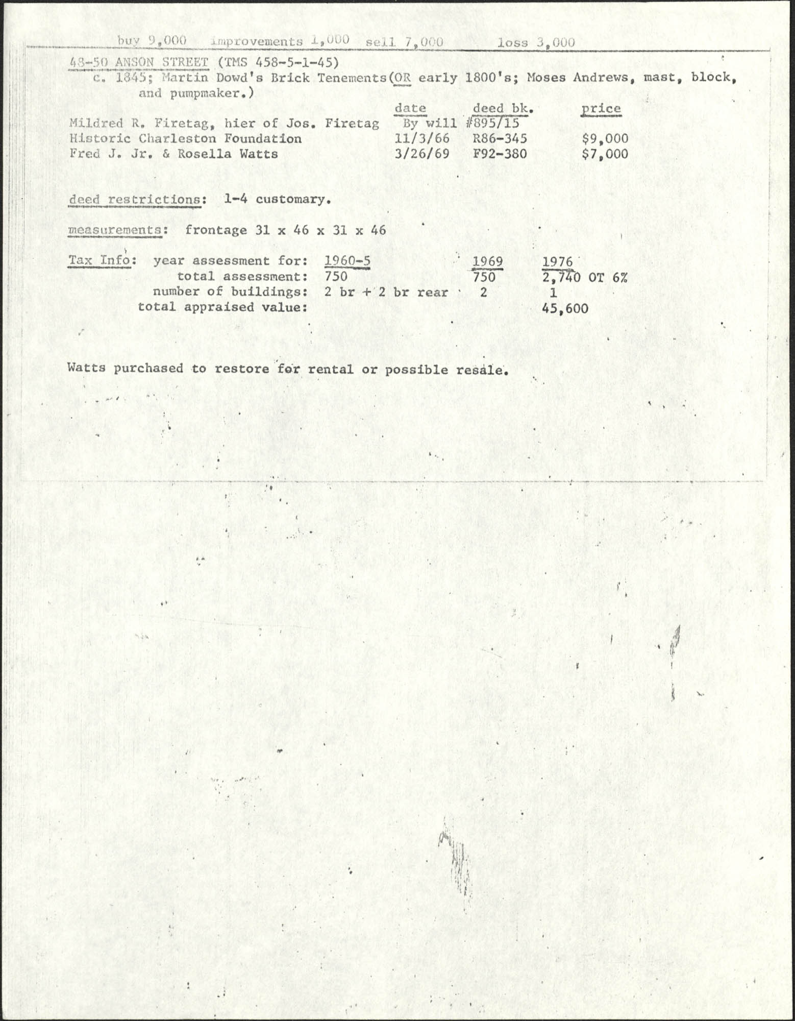 Deed records for 48-50 Anson Street