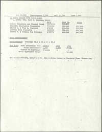 Deed records for 34 Anson Street