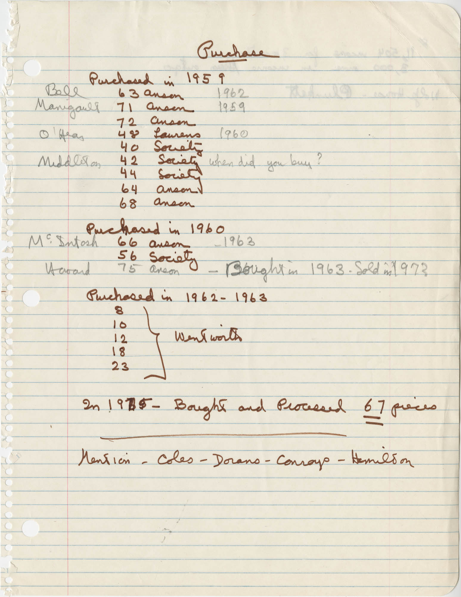 List of properties purchased from 1959-1975