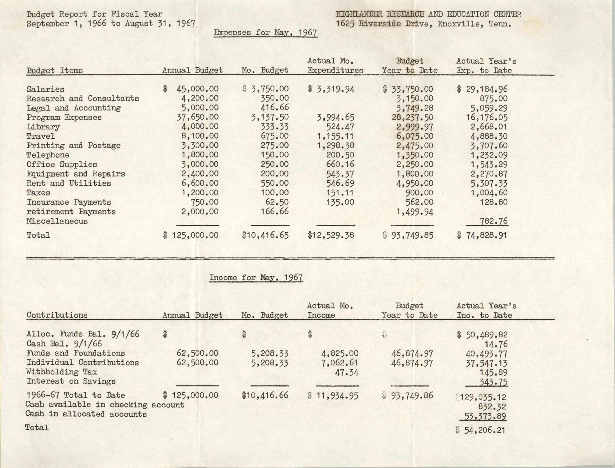 Expenses and Income for May 1967