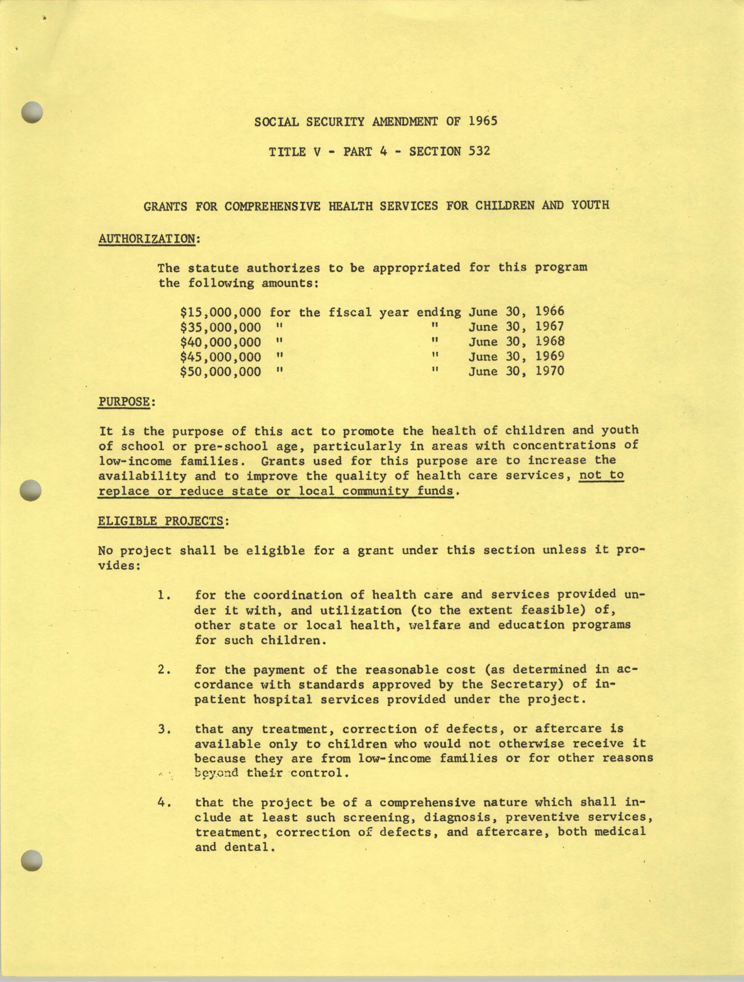 Social Security Amendment of 1965