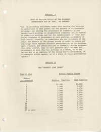 Community Action Program Memorandum No. 61