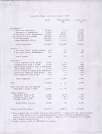 Projected Budget for Fiscal Year, 1974
