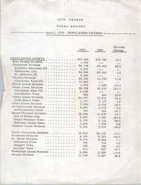 1970 Census for Charleston, Dorchester, and Berkeley Counties