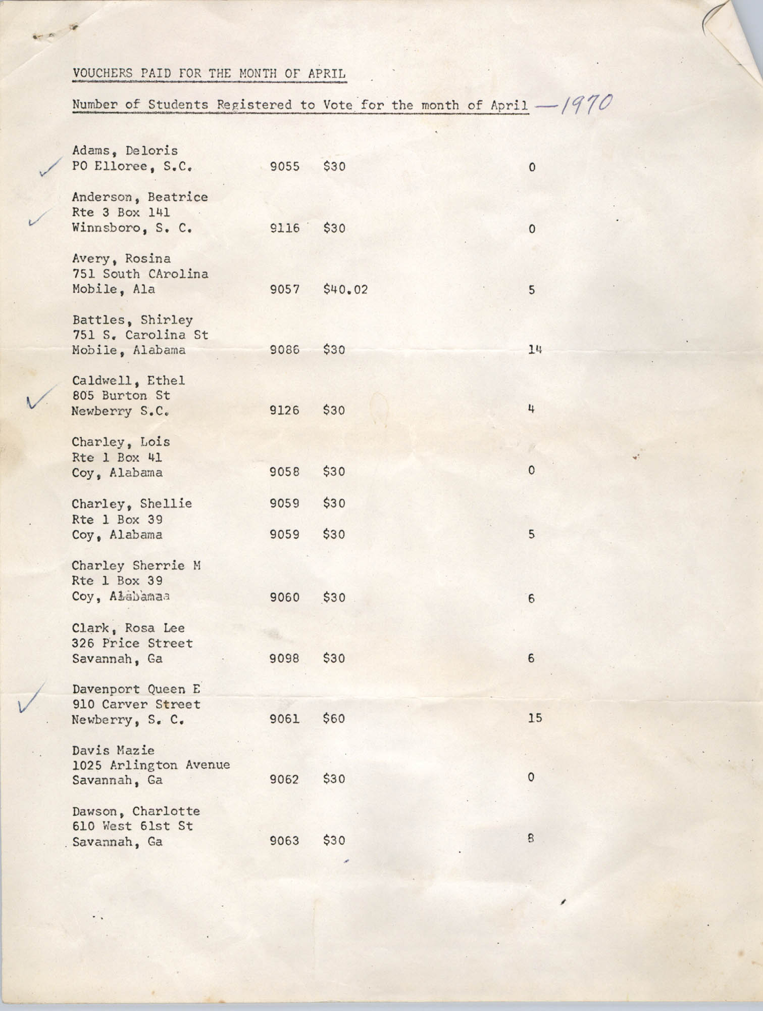 Student Registration, April 1970