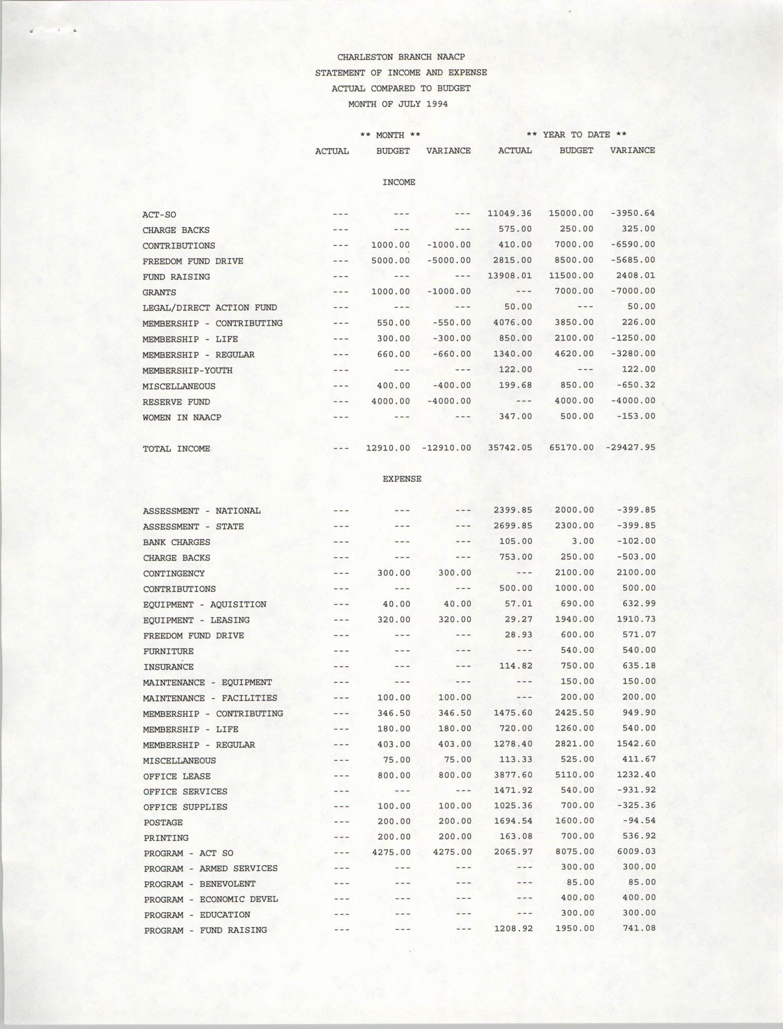 Charleston Branch of the NAACP Statement of Income and Expense, July 1994