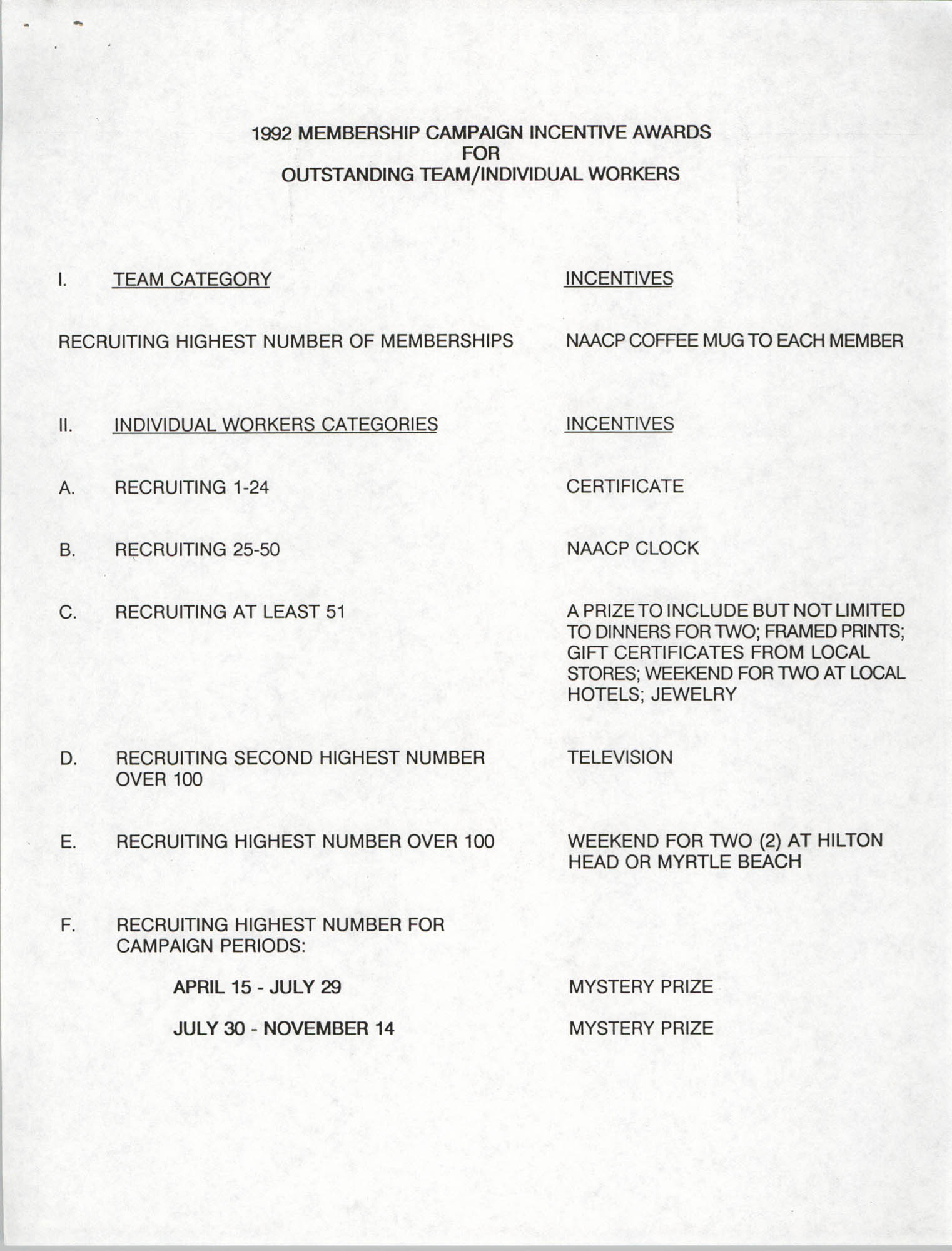 1992 Membership Campaign Incentive Awards for Outstanding Team/Individual Workers