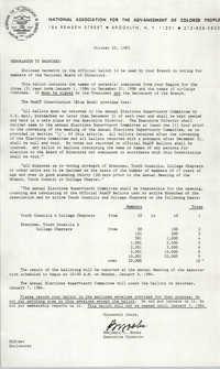 NAACP Memorandum, October 20, 1983