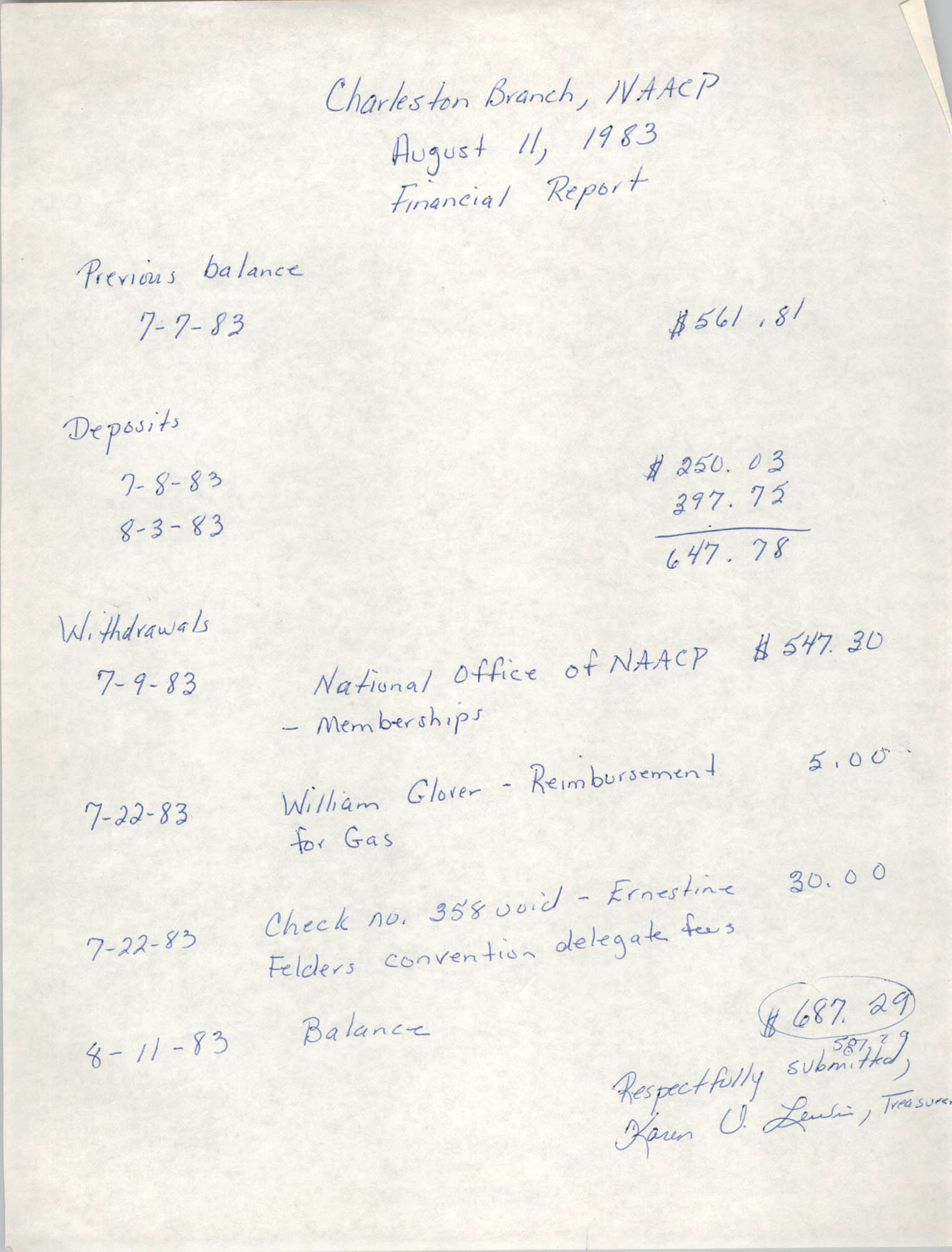Charleston Branch of the NAACP Financial Report, August 11, 1983