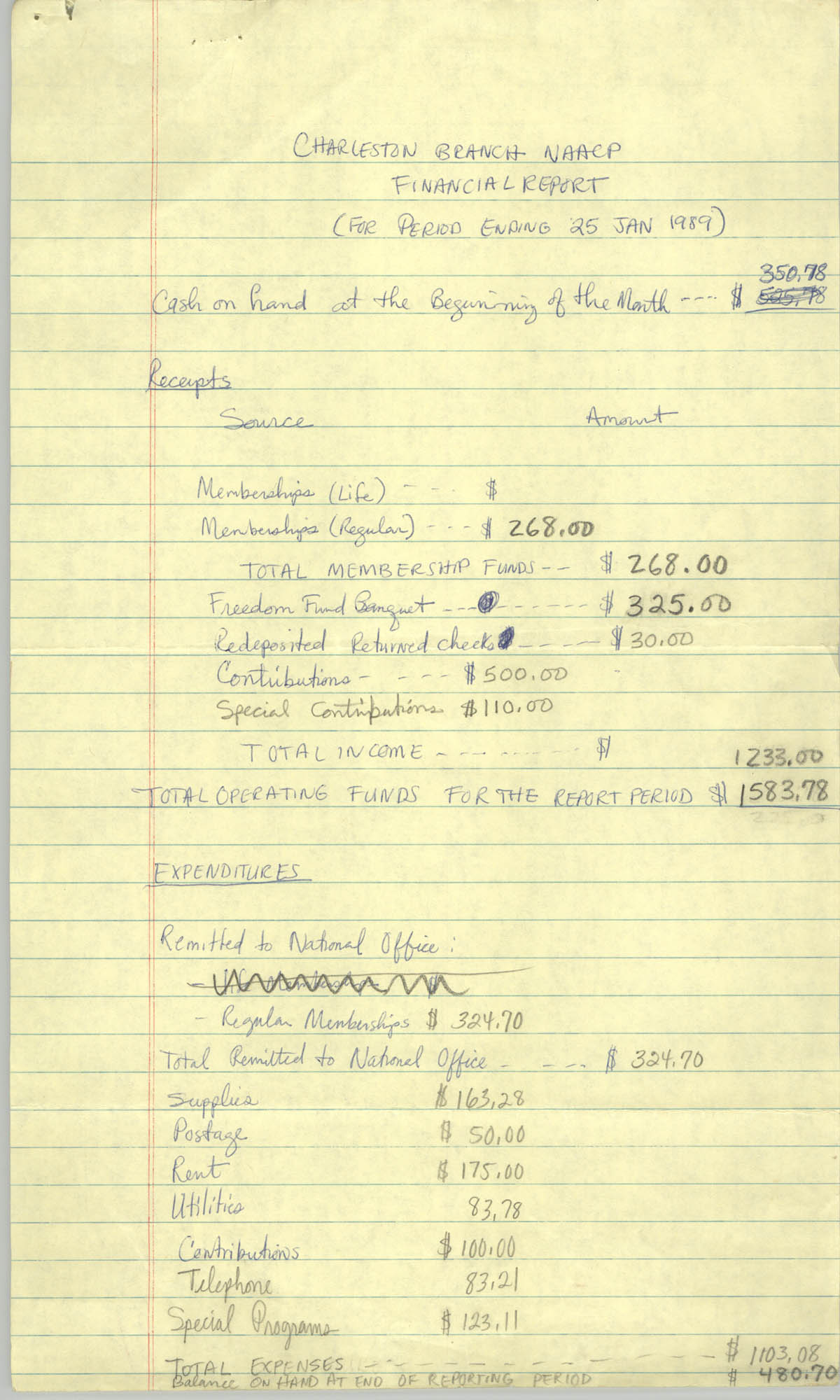 Charleston Branch of the NAACP Financial Report, January 1989