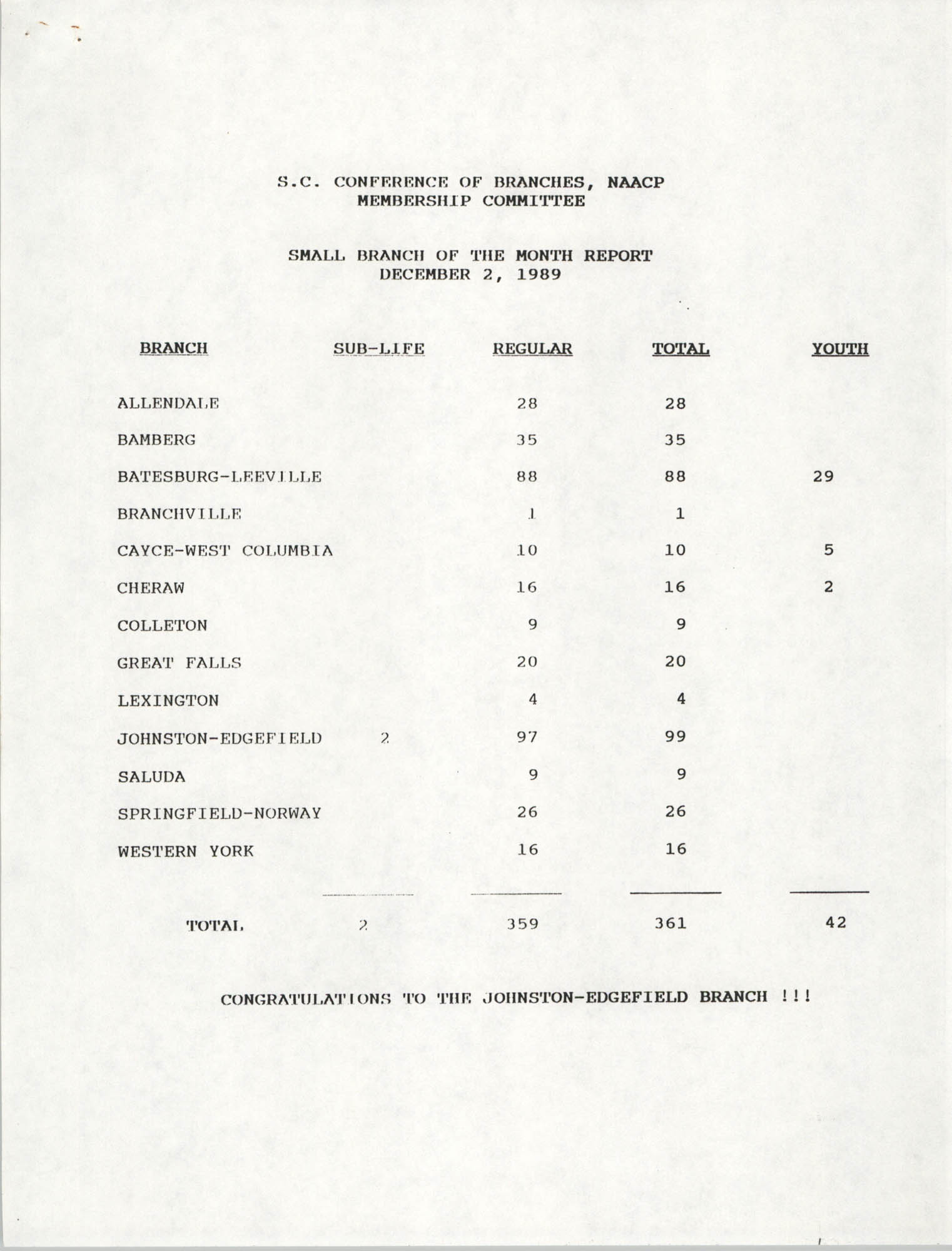 Small and Large Branch of the Month Reports, South Carolina Conference of Branches of the NAACP, December 2, 1989