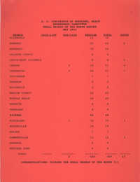 Small and Large Branch of the Month Reports, South Carolina Conference of Branches of the NAACP, May 1991
