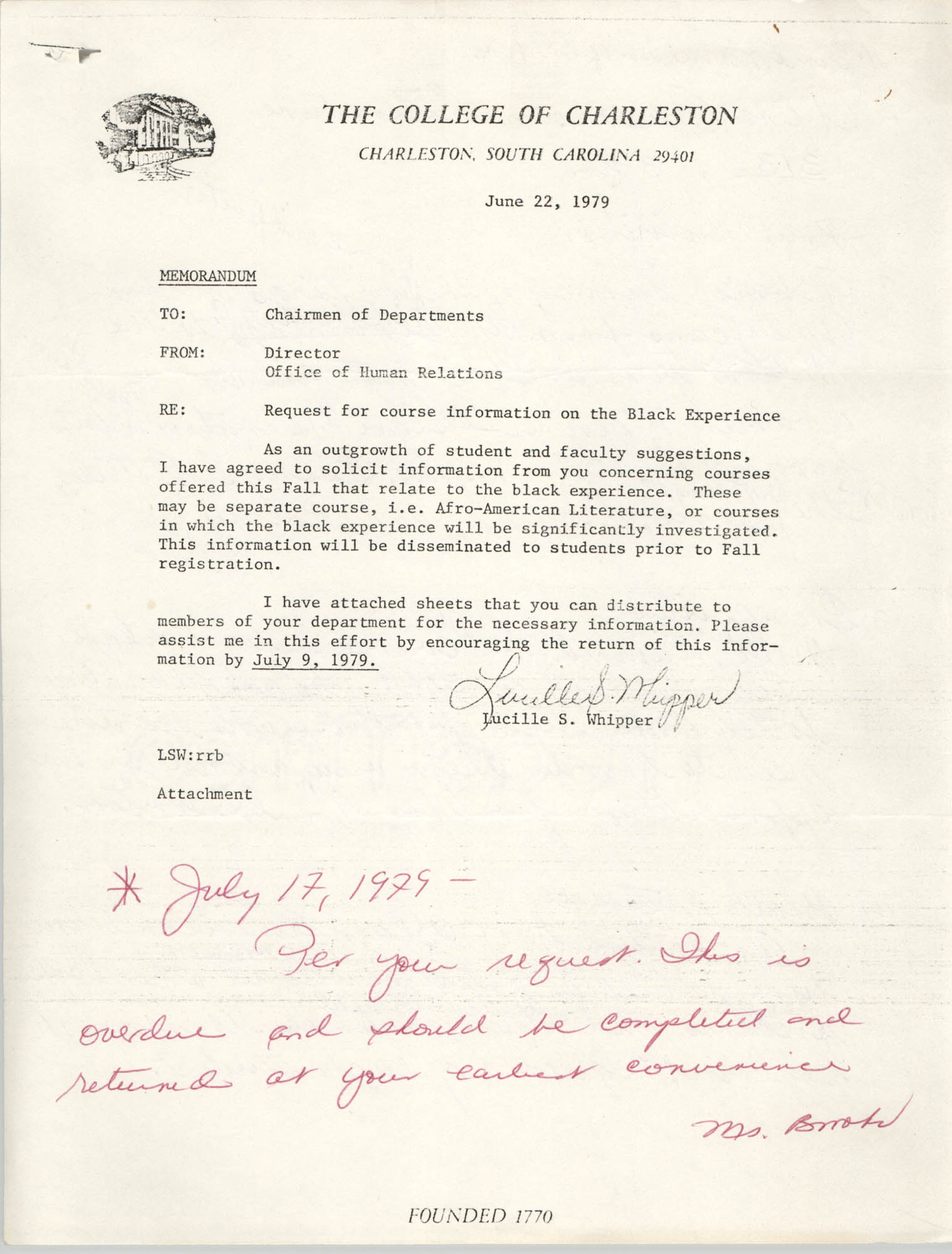 College of Charleston Memorandum, June 22, 1979