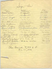 Sign-in Sheet, Charleston Branch of the NAACP, Annual Branch Meeting, December 14, 1989