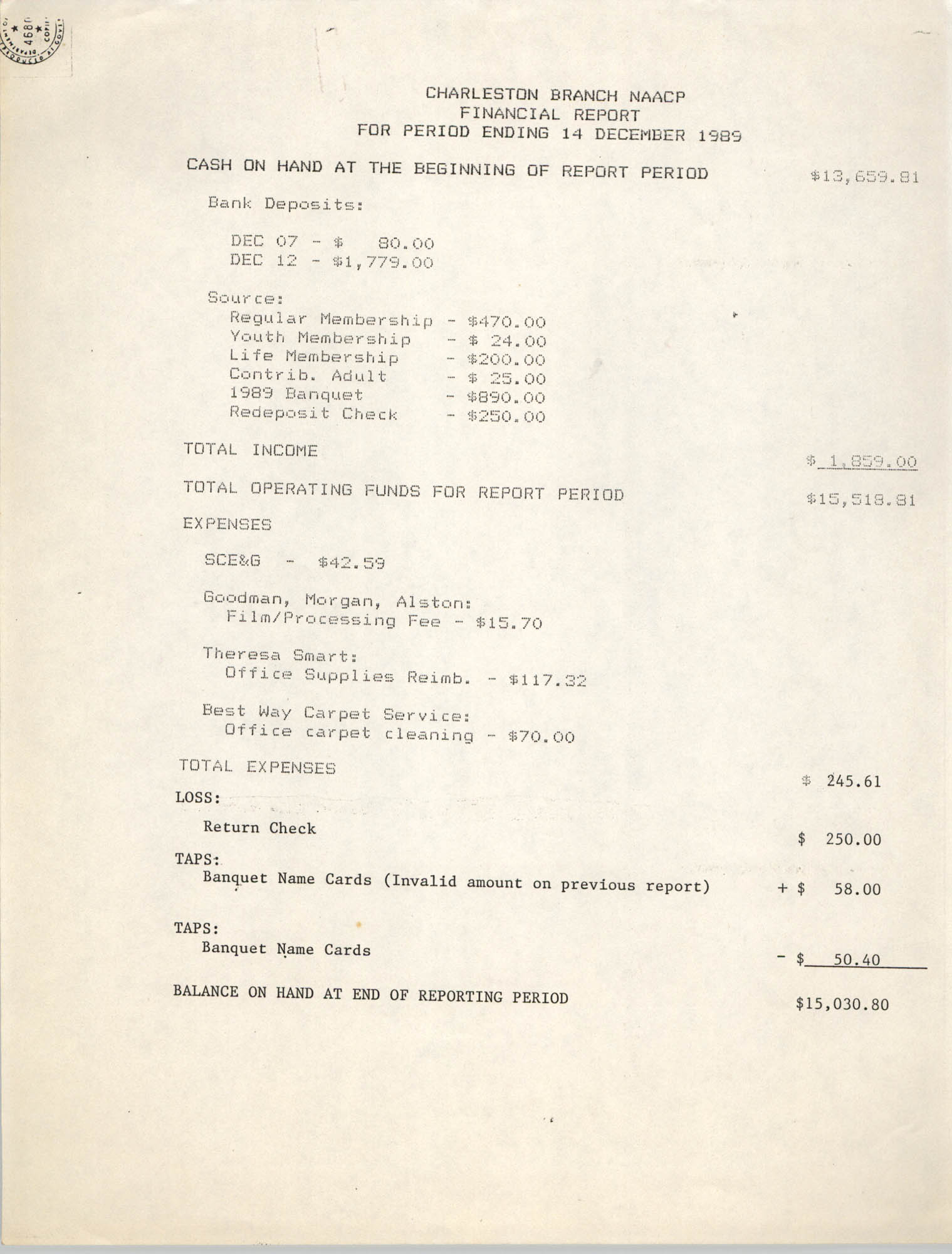 Charleston Branch of the NAACP Financial Report for Period Ending December 14, 1989