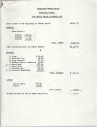 Charleston Branch of the NAACP Financial Report, March 30, 1989