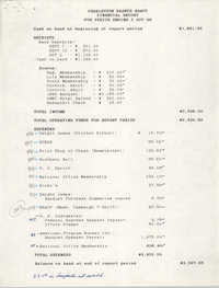 Charleston Branch of the NAACP Financial Report, October 3, 1989