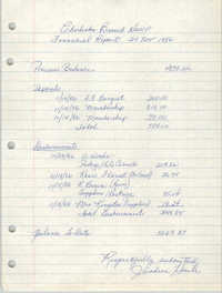 Charleston Branch of the NAACP Financial Report, November 20, 1986