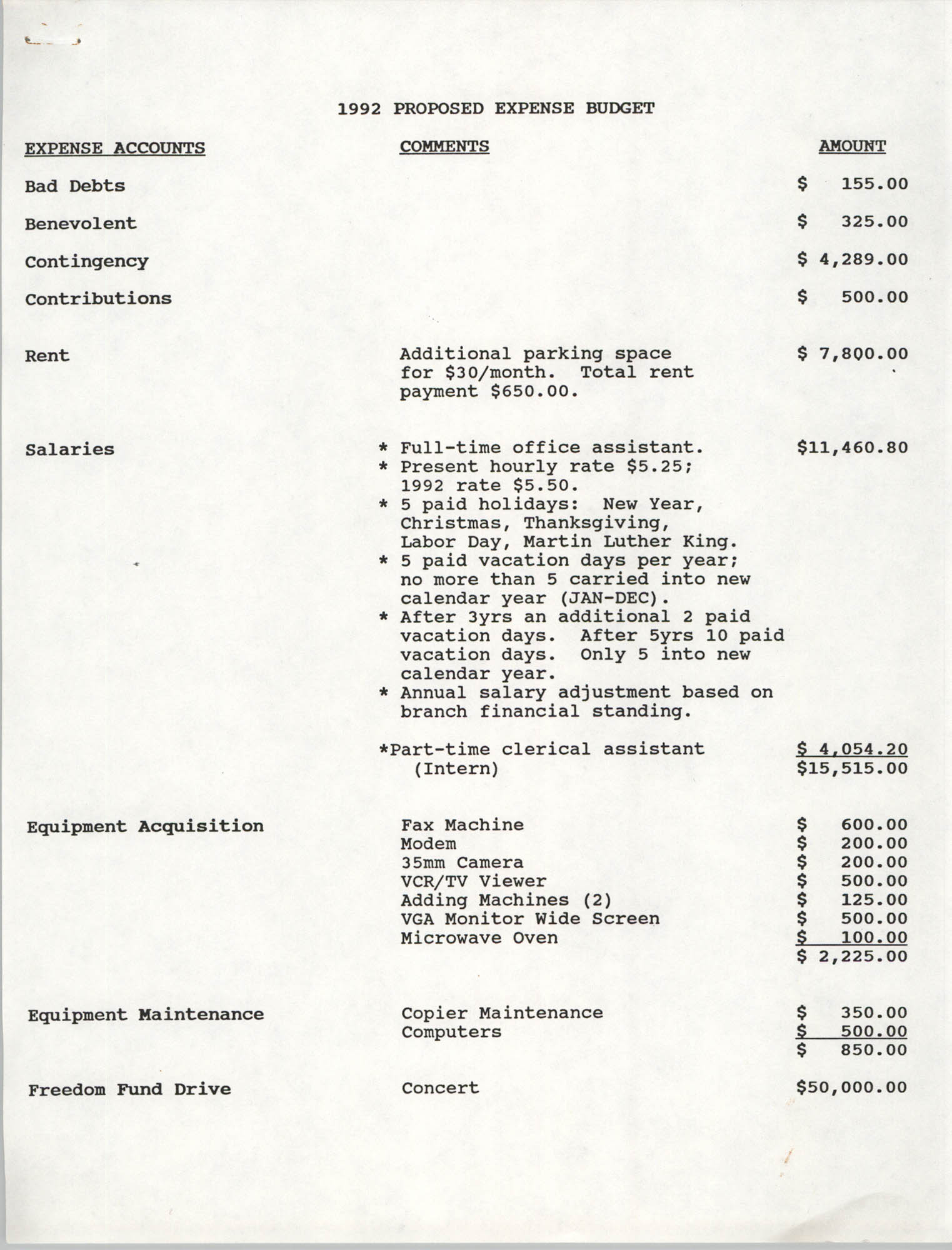 Charleston Branch of the NAACP Proposed Expense Budget, 1992