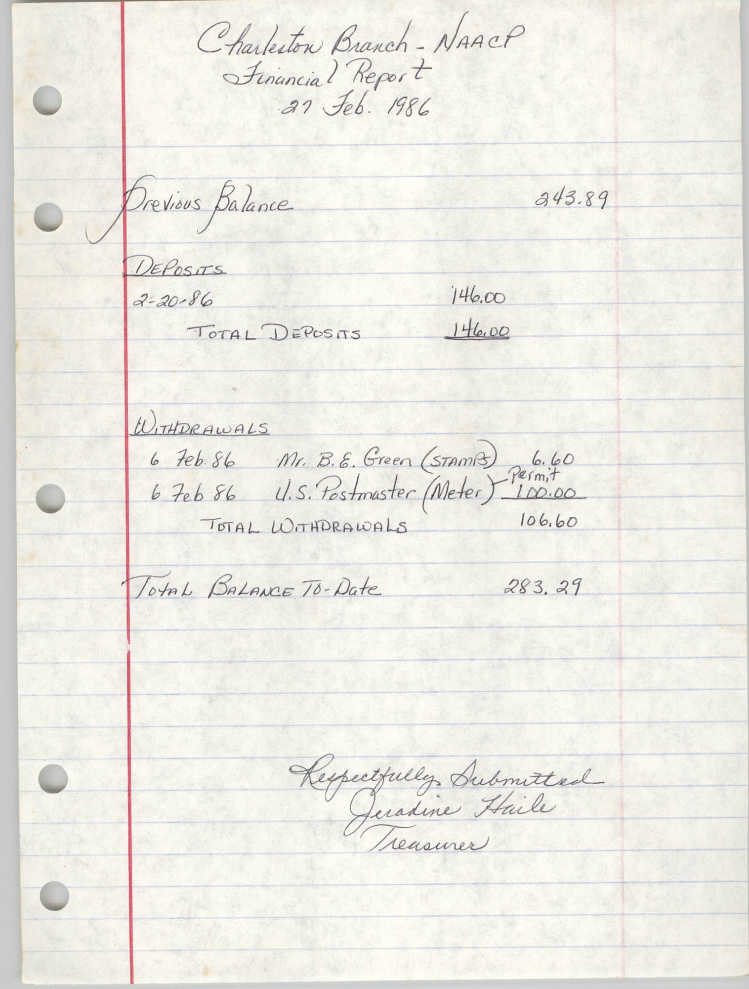 Charleston Branch of the NAACP Financial Report, February 27, 1986