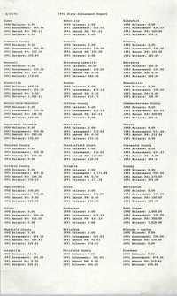 South Carolina Conference of Branches of the NAACP 1991 State Assessment Report, April 19, 1991