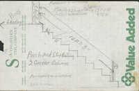 283 Sumter Street porch stair rail