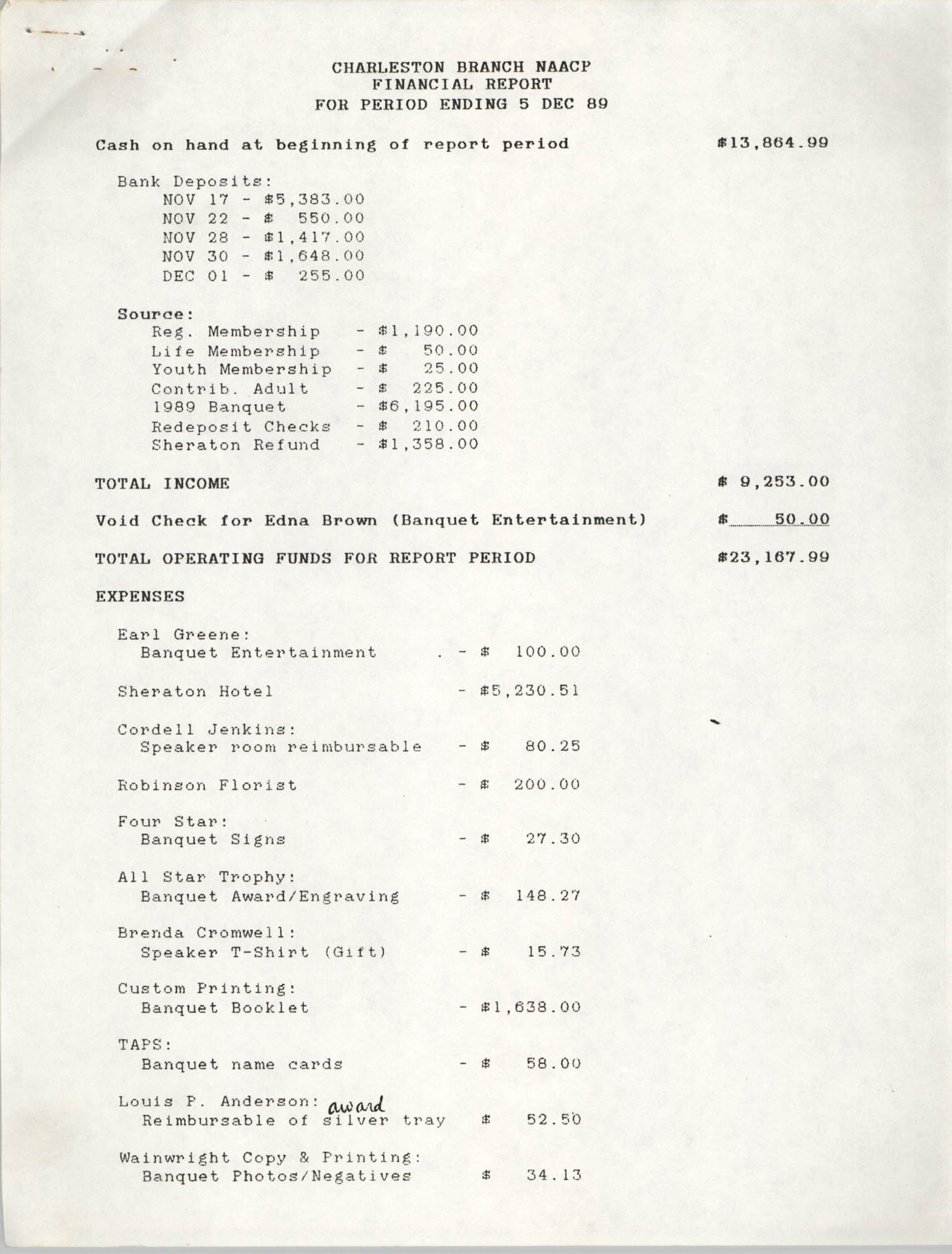 Charleston Branch of the NAACP Financial Report for Period Ending December 5, 1989
